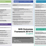 The NHS Outcomes Framework 2014/15